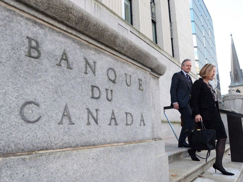 Bank of Canada Done Hiking Rates Till End of 2020; 40% Chance of Cuts Poll Says
